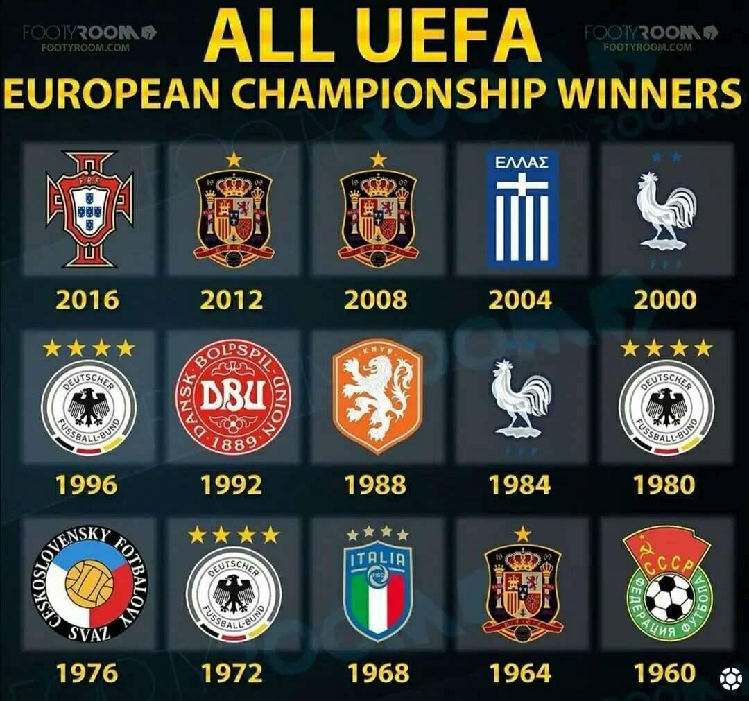 历届欧洲杯冠军APP,历届欧洲杯冠军APP下载,懂球帝