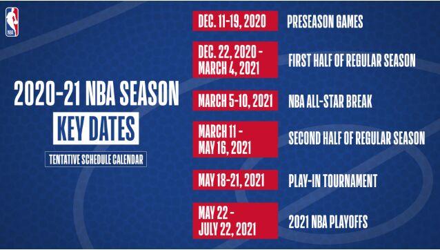 马刺vs步行者直播_2020-2021赛季NBA季前赛直播赛程表 2021nba季前赛赛程表-微信手游