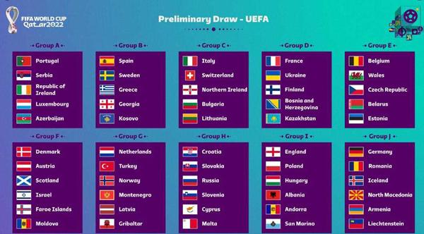 世预赛欧洲区分组