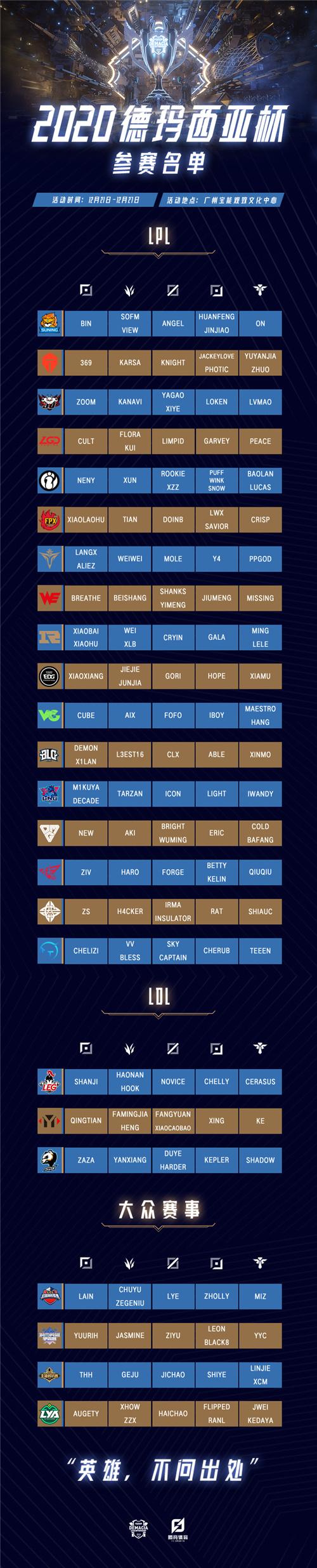 2020德玛西亚杯参赛名单 德玛西亚杯参赛队员名单