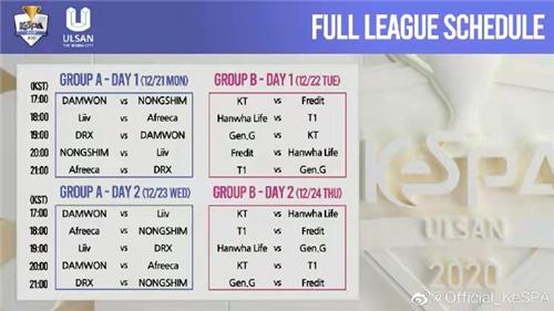韩国KeSPA比赛公布赛程 AB两组实力相近