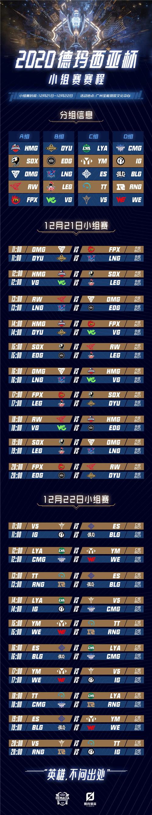 英雄联盟德玛西亚杯2020最新消息 赛程紧凑一天打20场比赛