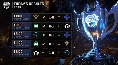 德玛西亚杯第二日赛果 V5四连胜携WE晋级成功