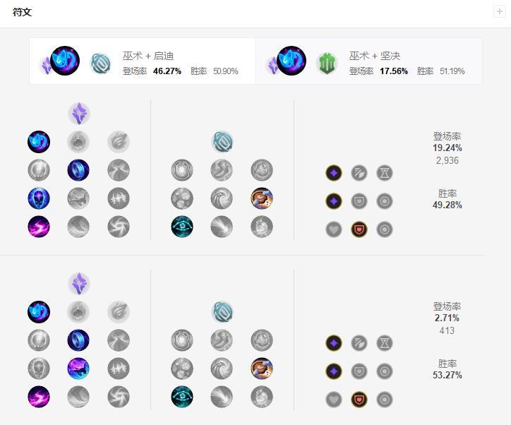 英雄联盟S11帝国娜美怎么玩 帝国娜美玩法介绍