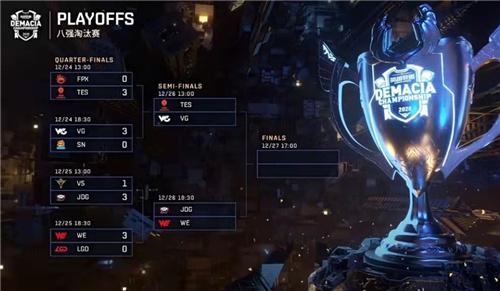 德玛西亚杯四强赛出战名单 IBoy对战阿水 兮夜对战WE3.0