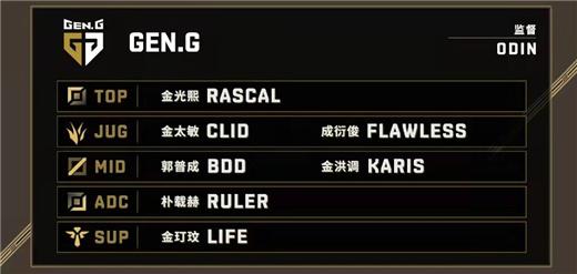 LCK2021赛季名单 LCK2021春季赛名单