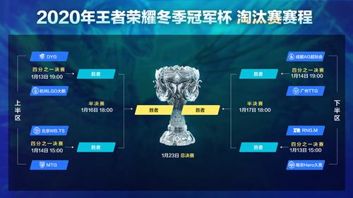 王者荣耀冬季冠军杯赛程出炉,王者荣耀冬冠杯参赛队伍名单