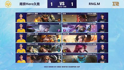 王者荣耀RNG.M对阵Hero第三局,冬季杯四分之一决赛结果