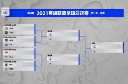 英雄联盟s11八强抽签结果是什么 英雄联盟s11八强抽签结果