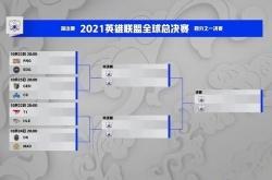 英雄联盟s11八强赛程 EDG晋级四强